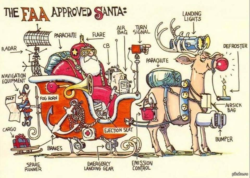 Domanda eterna: Esiste Babbo Natale? La risposta è SI