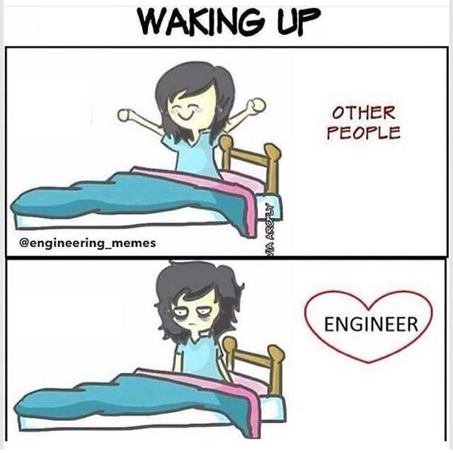 La mattinata tipica di un'ingegnera
