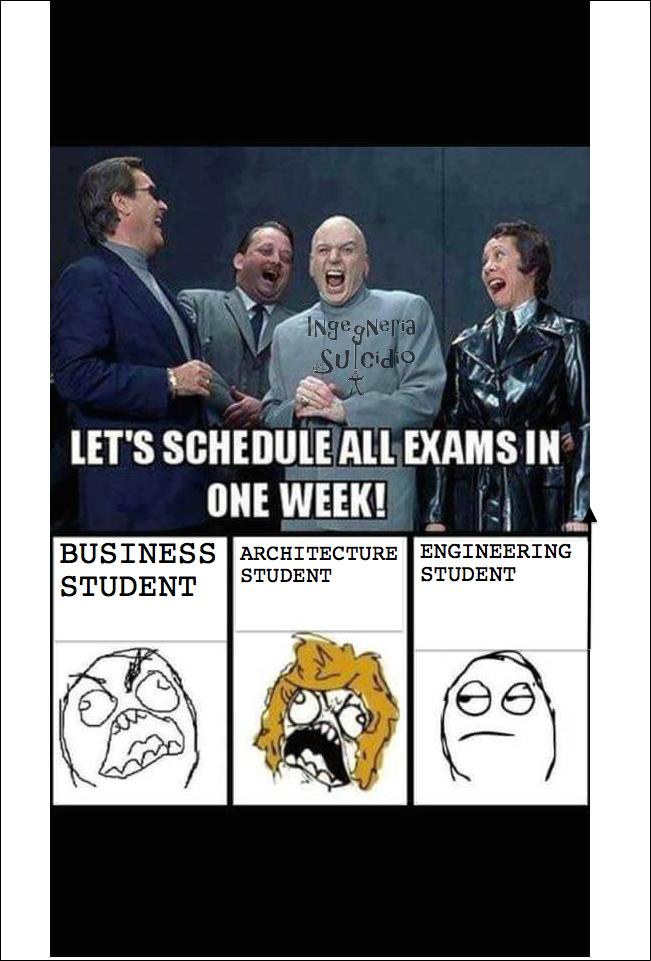 Come NON preparare un esame in pochi giorni
